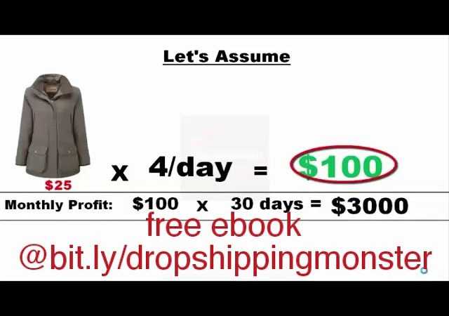 Dropshippingmonster   How to make money dropshipping from Nigeria