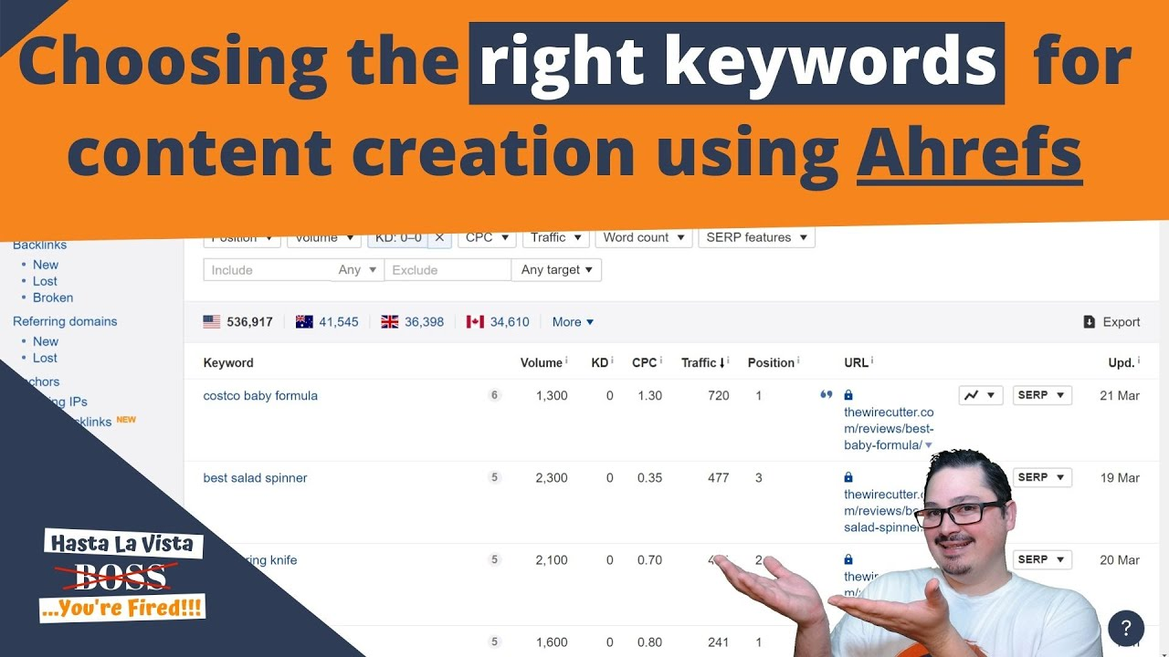 How to use Ahrefs for Keyword Research and find Low Hanging Fruits