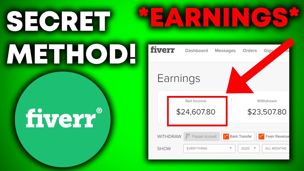 Earn $24,607 On Fiverr Without WORK! (NEW SECRET WAY To Make Money On Fiverr!)